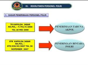 Rekruitmen Anggota Polri